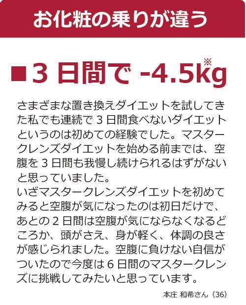 マスタークレンズ3日間で-4.5kg