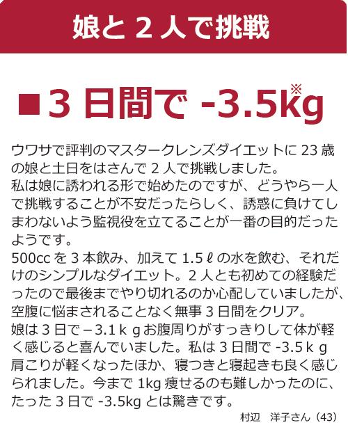 マスタークレンズ3日間で-3.5kg